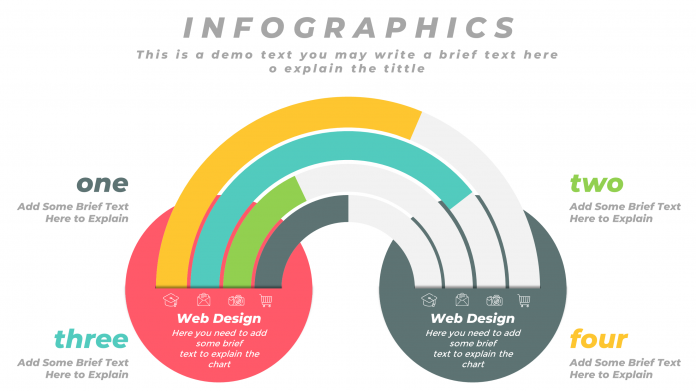 Animated PowerPoint Chart Template