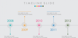 Animated PowerPoint Timeline
