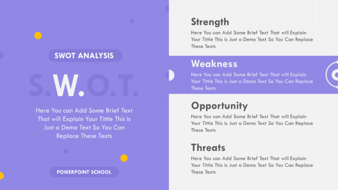 Free SWOT Analysis template PowerPoint by PowerPoint School