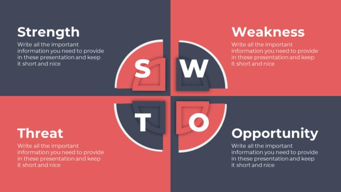 Animated SWOT Analysis PowerPoint Presentation